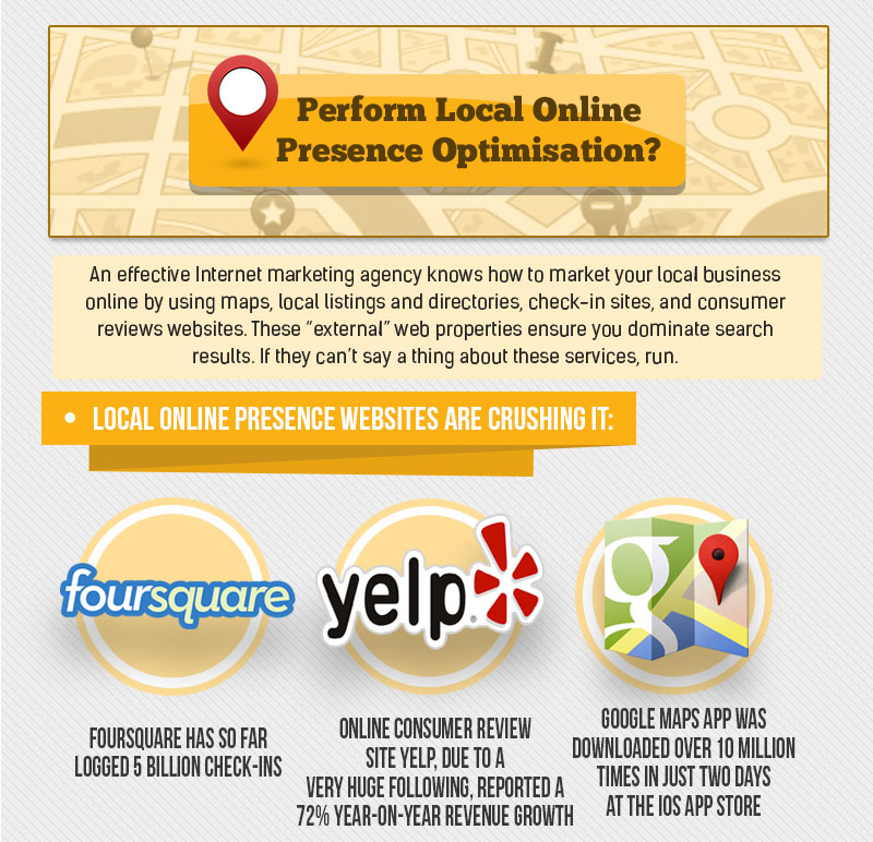 Online Marketing Agency Evaluation