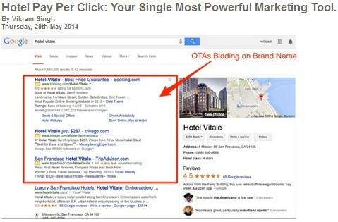 hotel pay per click management