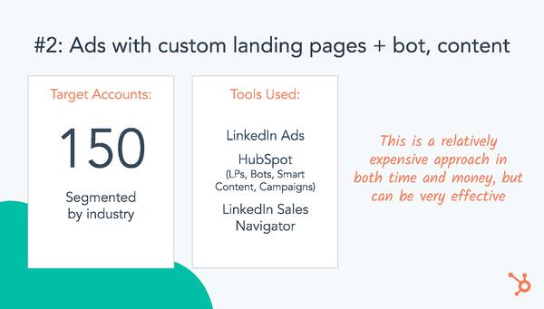 Ads with Custom Landing Pages + Bot, Content