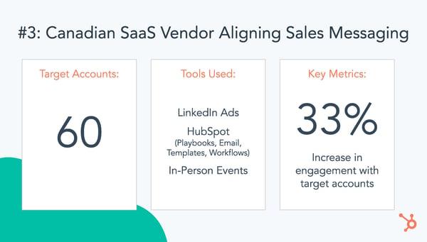 Canadian SaaS Vendor Aligning Sales Messaging