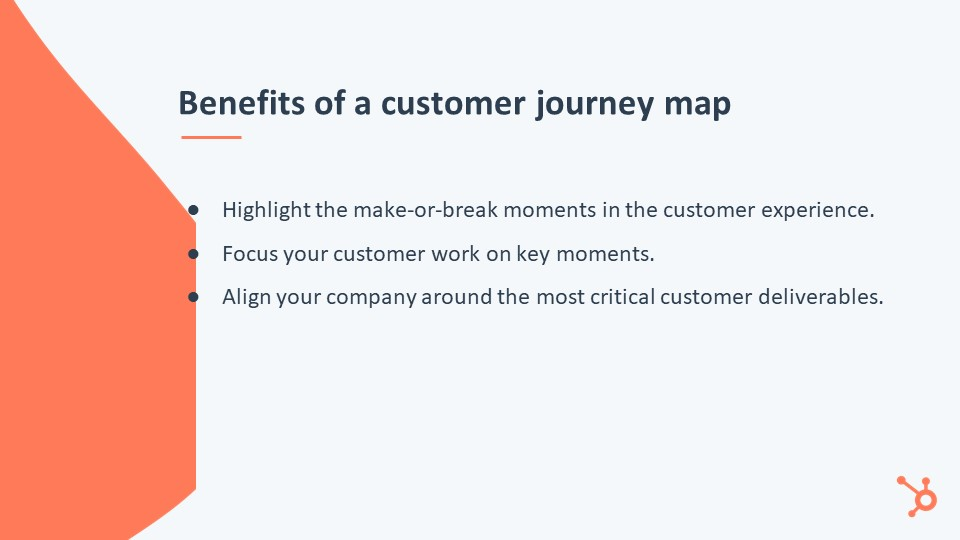Benefits Customer Journey Map