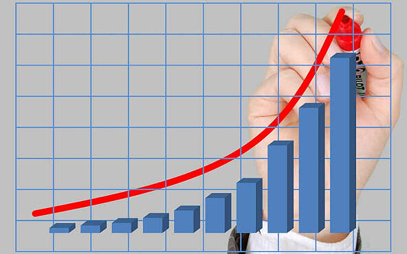 Business growth - how to grow better-1-1