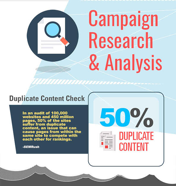 Campaign Research and Analysis - SEO Components 2017