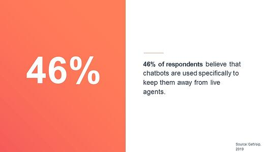 Chatbot VS Live Agents