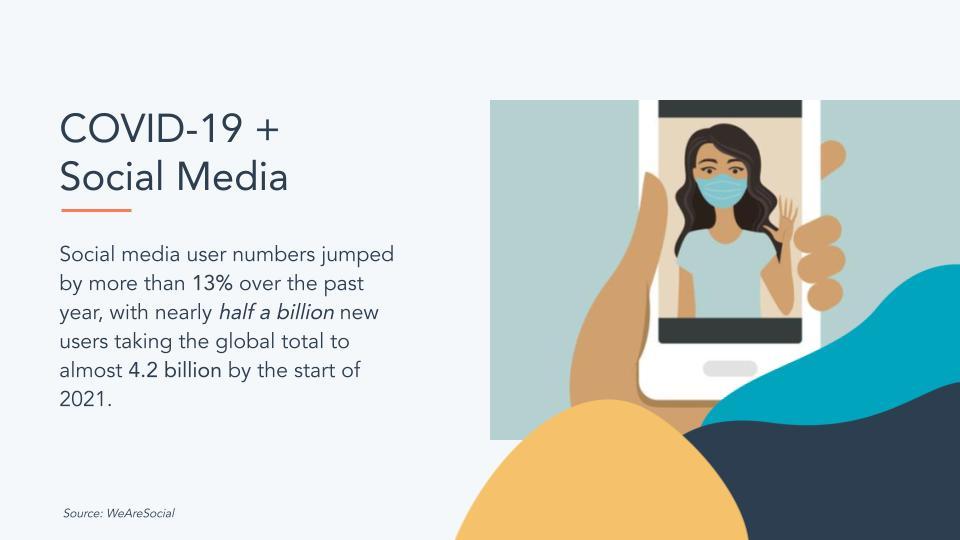 Covid-19-and-Social-Media-2021-London-HUG