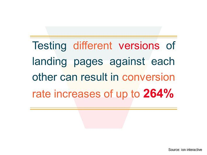 A/B Split Testing Can Improve Conversion Rates