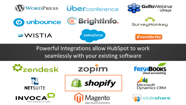 HUG-christian-kinnear-hubspot-integration