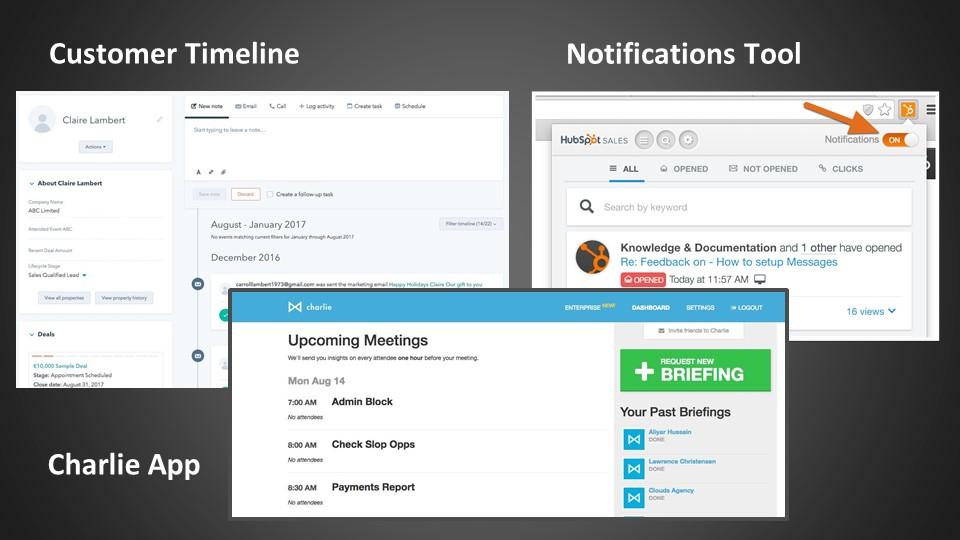 inbound marketing strategy_customer timeline