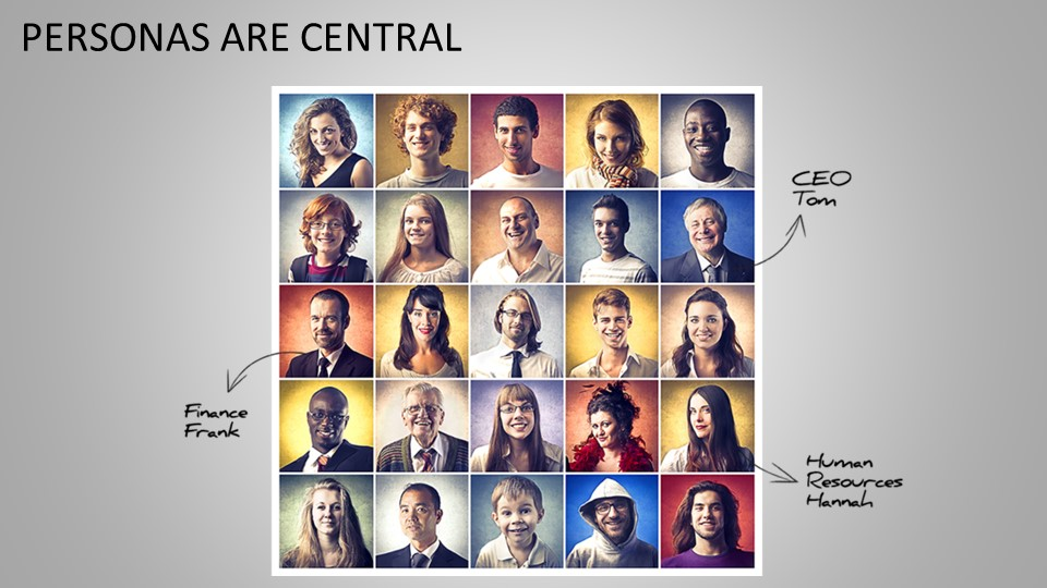 personas are central