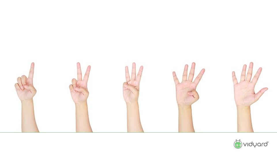 The 10 finger problem