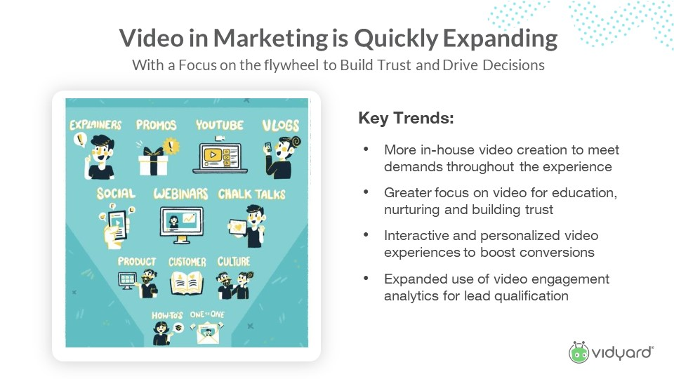 Video marketing is expanding