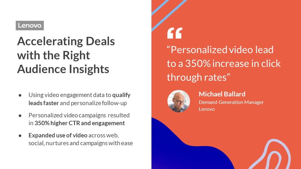Personalised video increases click through rates