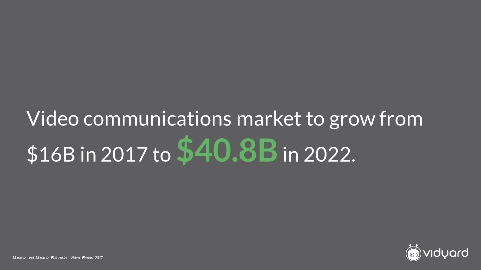 Growth in video communications market in 2022