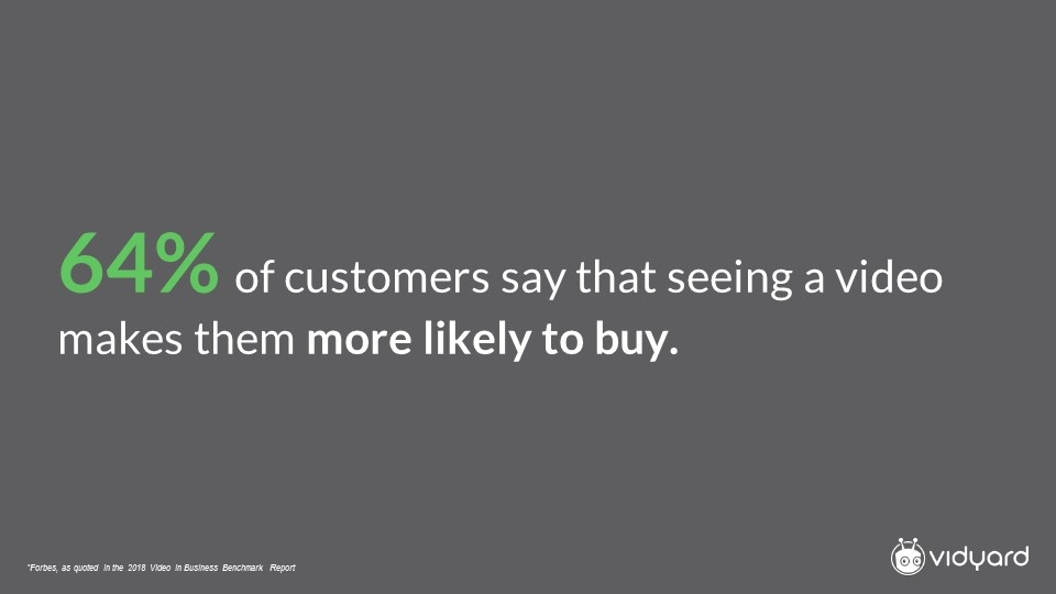 Video makes a customer more likely to buy
