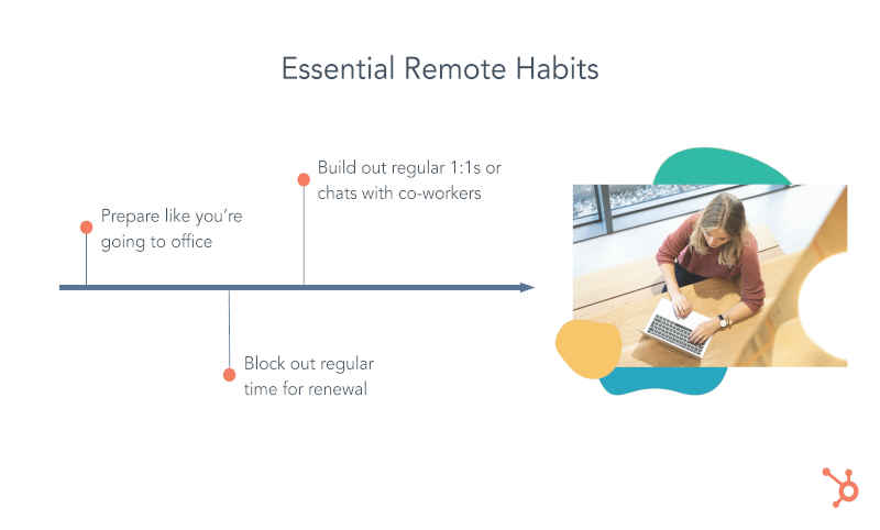 How to Run a Remote Sales Team_Page_12