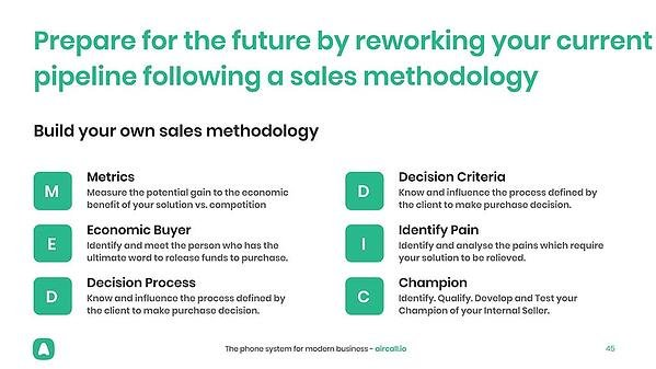 How to Run a Remote Sales Team_Page_42
