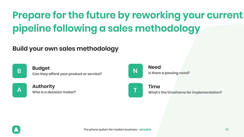 How to Run a Remote Sales Team_Page_43