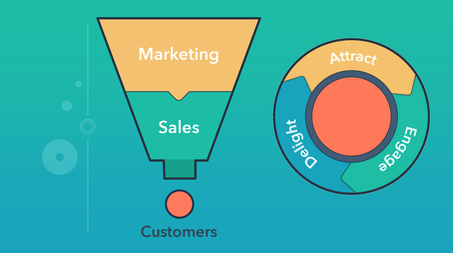 HubSpot Flywheel Sales Funnel Comparison