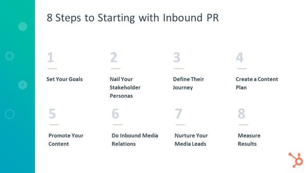 8 Steps to Starting with Inbound PR