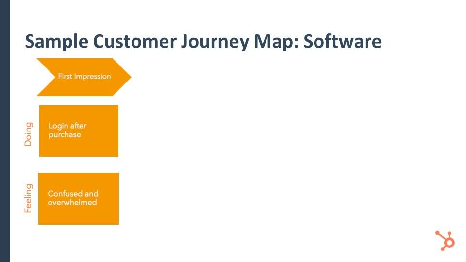 JourneyMapSoftwareFirstImpression
