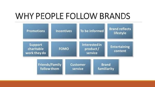Ketan Mistry - Why people follow brands on Social Media
