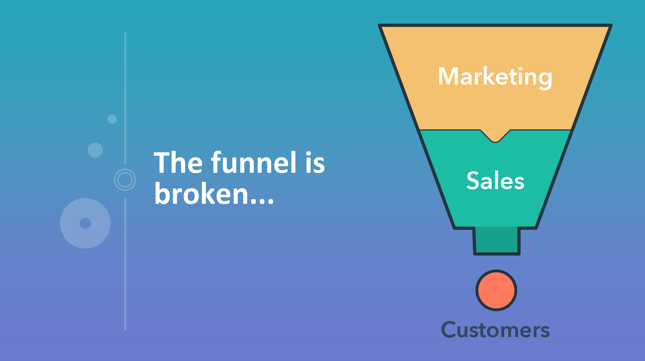 The sales funnels is not as effective for attracting and retaining our customers