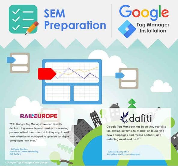 Search Engine Marketing Preparation - SEO Components 2017