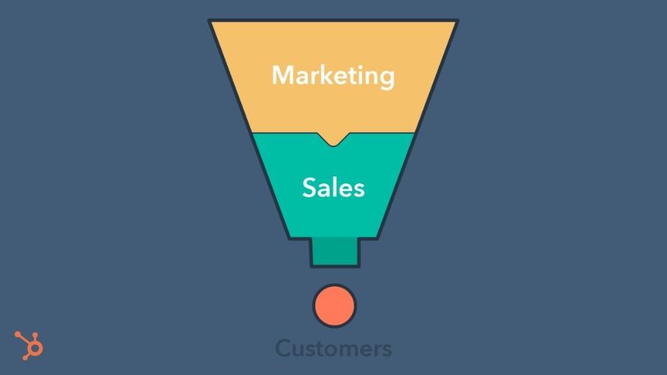 HubSpot marketing funnel