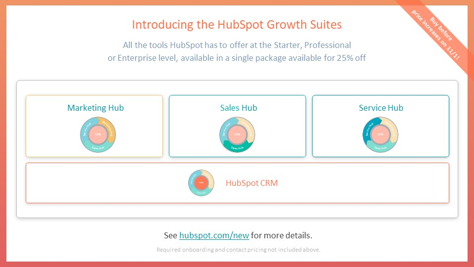 HubSpot CRM Growth Suite