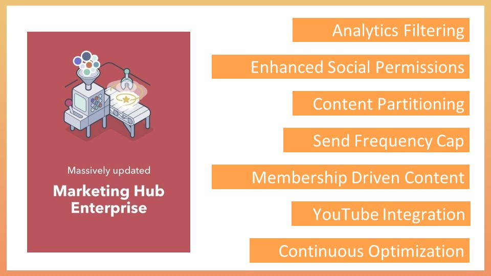 Marketing Hub Enterprise