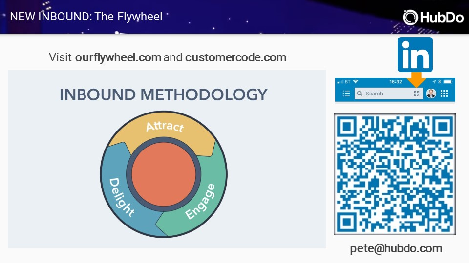 The New HubSpot Flywheel
