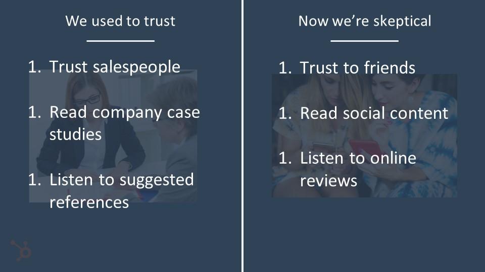 People read online rviews
