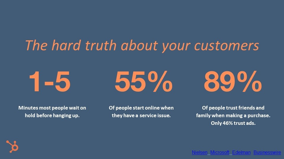 People trust fiends and family when making a purchase