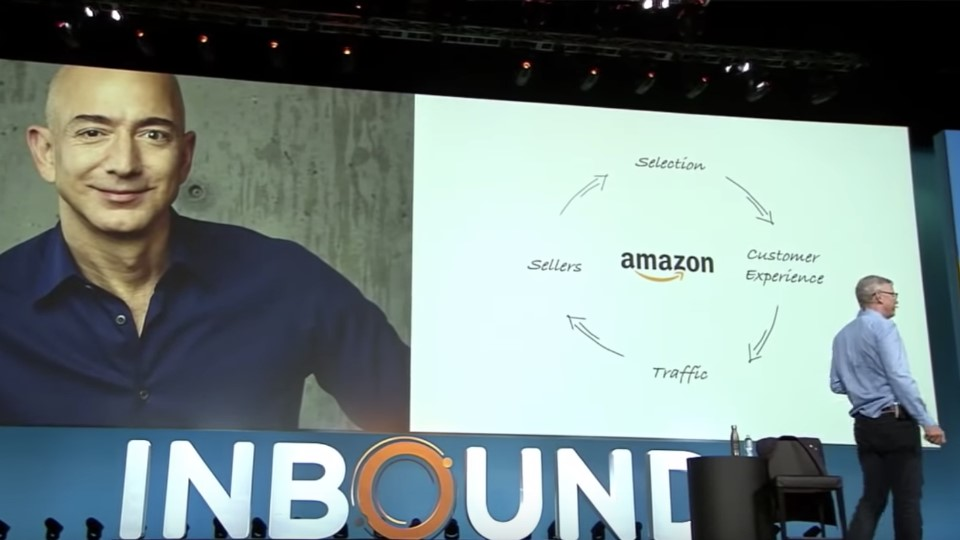 The Jeff Bezos flywheel