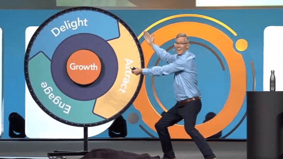 The HubSpot Flywheel