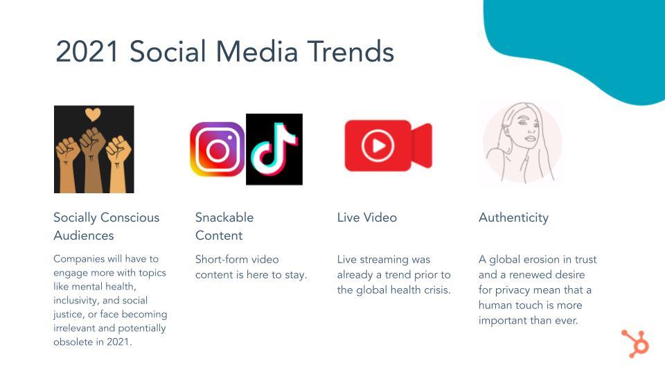 Social-Media-trends-in-2021-London-HUG