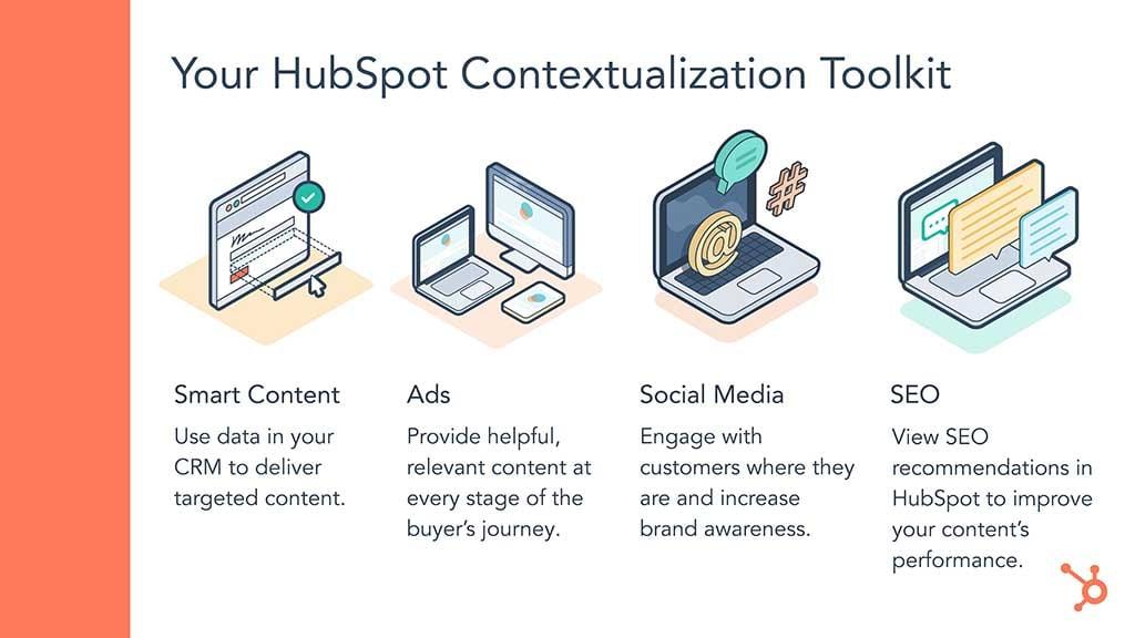 Your HubSpot Contextualization Toolkit