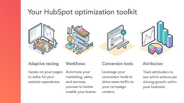 The HubSpot Optimisation Toolkits