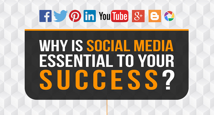 How Social Media Marketing Can Be Essential To Your Business