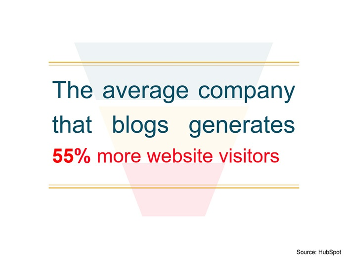 Content-Marketing-Blog-stats.jpg