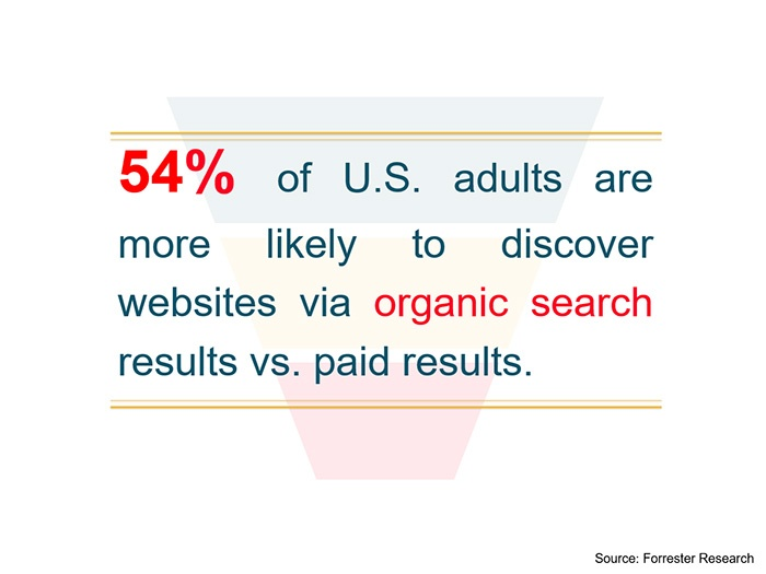 Organic-Search-Statistics-seo-vs-paid-search.jpg