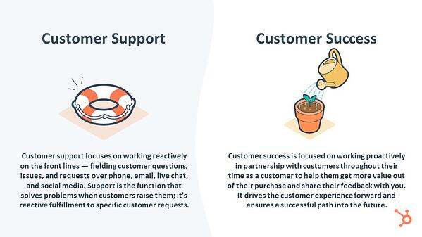 Customer Support vs Customer Success