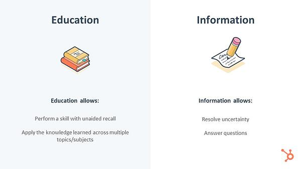 Education vs Information