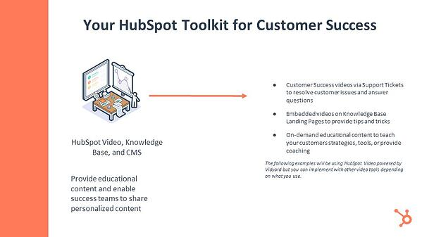 HubSpot Video, Knowledge Base, and CMS