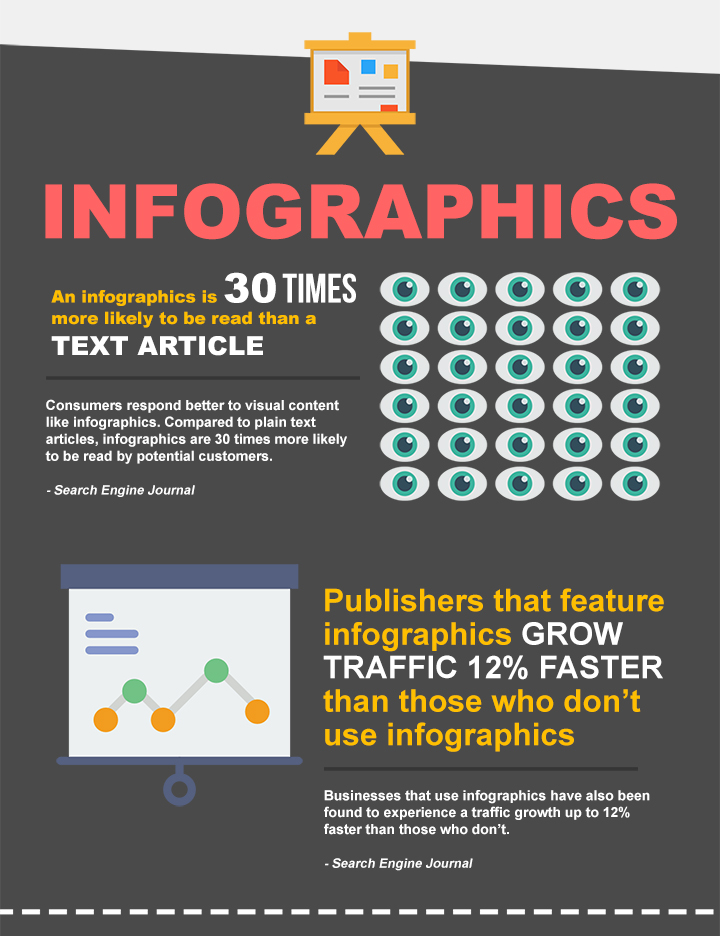 Infographics Marketing Optimisation - SEO Components 2017