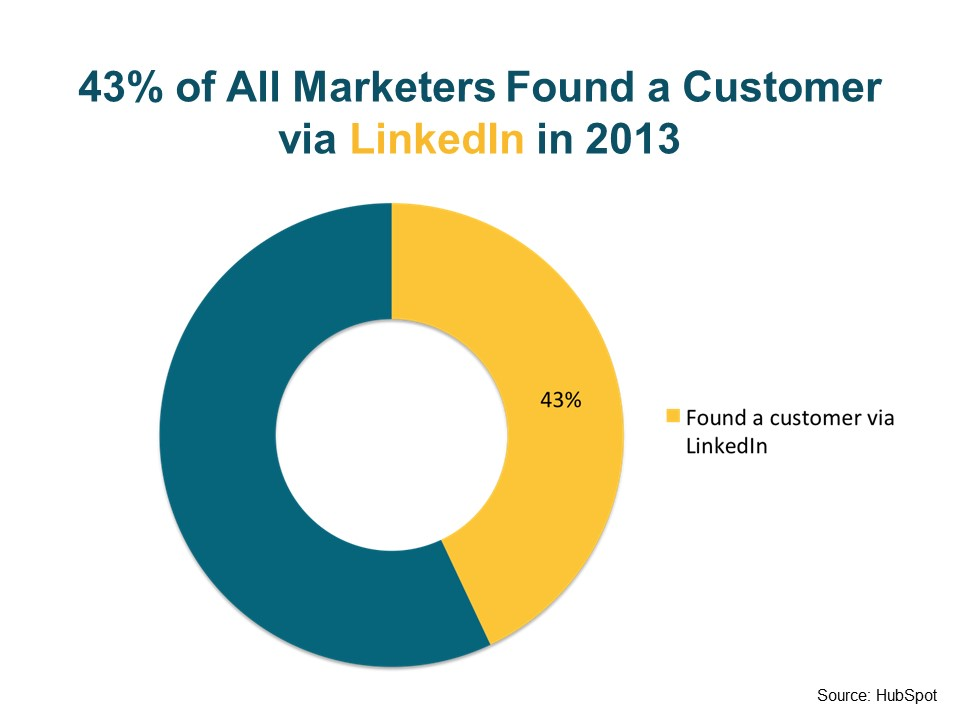 LinkedIn As A Source Of Customers For Life Science Companies