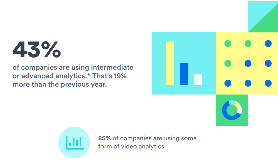 Video analytics