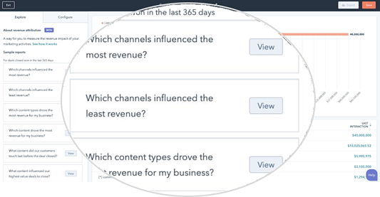 Attribution Reporting Templates