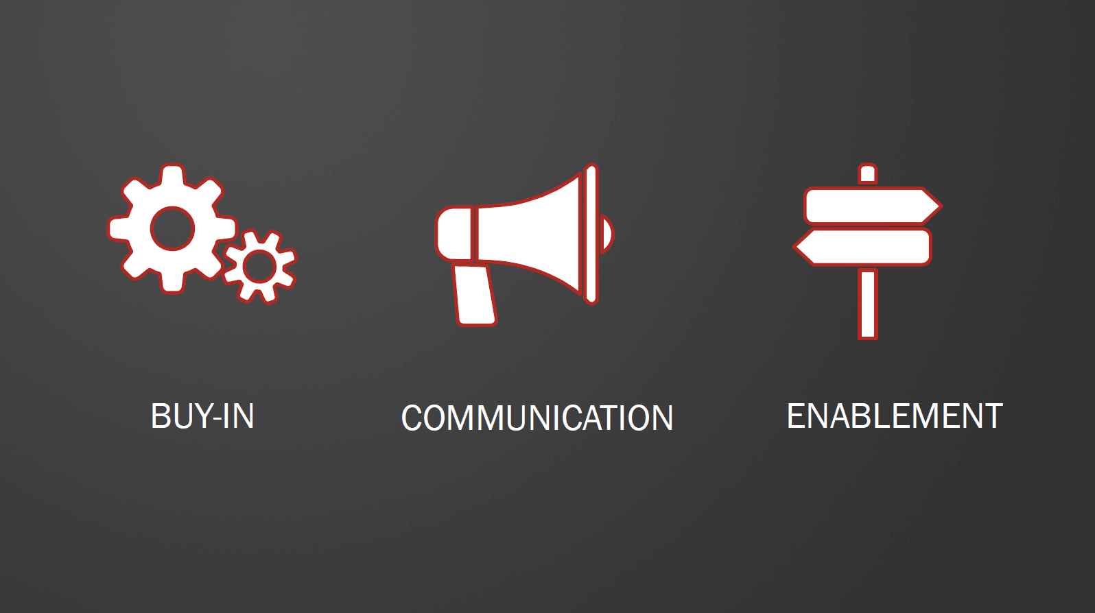 buy-in-communication-enablement