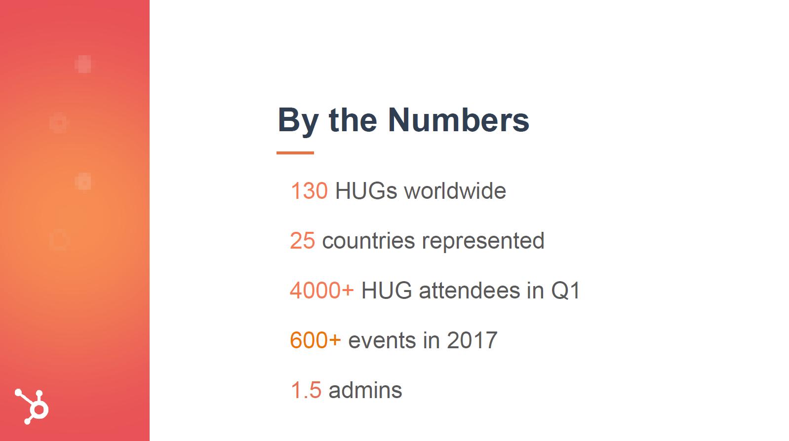 hug-hubspot-in-numbers